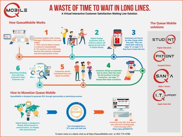 queuemobile-infograph