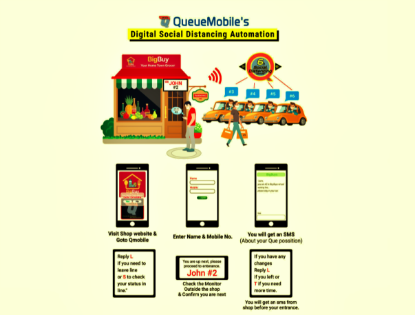 Queue Mobile Social Distancing Automation